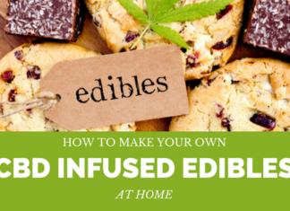 Making CBD Edible at Home