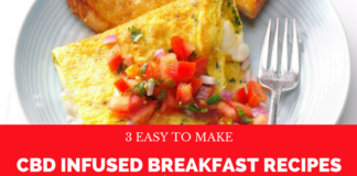 Easy to Make CBD Infused Breakfast Recipes