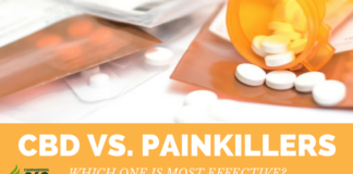 CBD vs. Painkillers