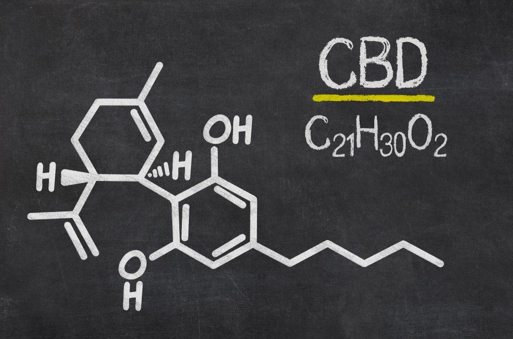 Using CBD to Treat Diabetes