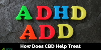 How to Treat ADD/ADHD with Cannabidiol (CBD)