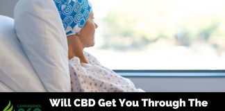 CBD for Treating Chemotherapy Side Effects