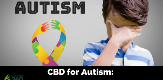 Treating Autism with CBD