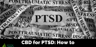 CBD for Post Traumatic Stress Disorder (PTSD)