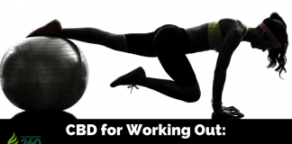 working out with CBD