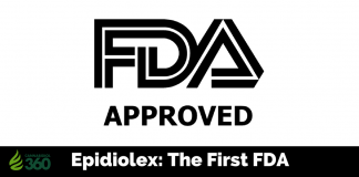 CBD Based Medication Epidiolex Receives FDA Approval