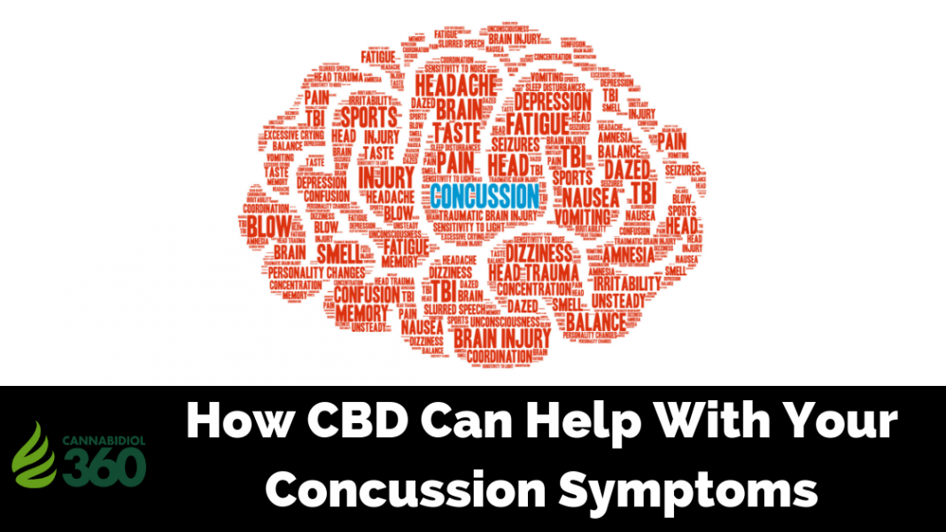 How CBD Can Help With Your Concussion Symptoms
