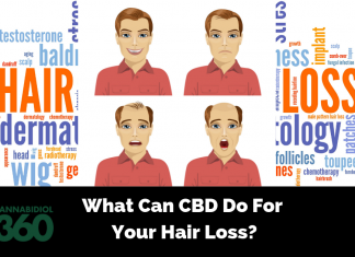 What Can CBD Do For Your Hair Loss