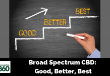 Broad Spectrum CBD: Good, Better, Best