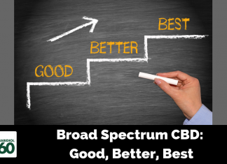 Broad Spectrum CBD: Good, Better, Best