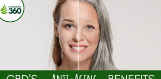 CBD's Anti Aging Benefits
