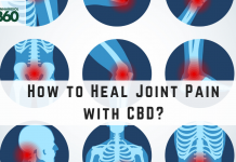 How to Heal Joint Pain with CBD?